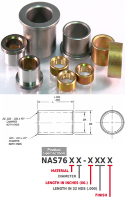 NAS537-14P62 HOBSON .875 x .062 Press Fit Bushing Reduced ID Steel CAD II SE# 811736 LOT# ST73